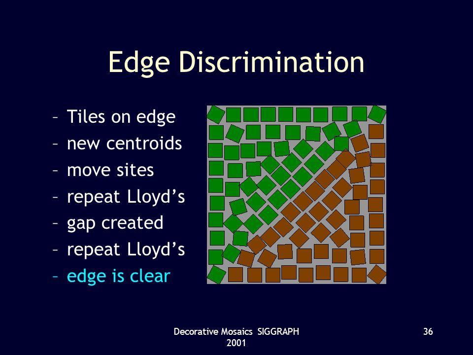 Decorative Mosaics SIGGRAPH 2001 36 Edge Discrimination –Tiles on edge –new centroids –move sites –repeat Lloyds –gap created –repeat Lloyds –edge is