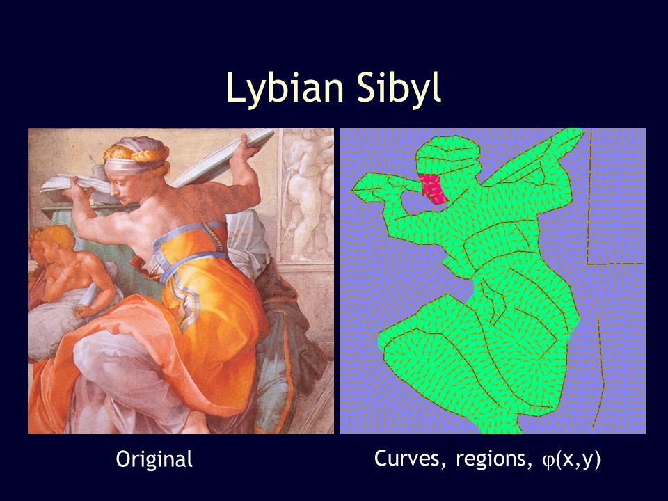 Lybian Sibyl Original Curves, regions, (x,y)