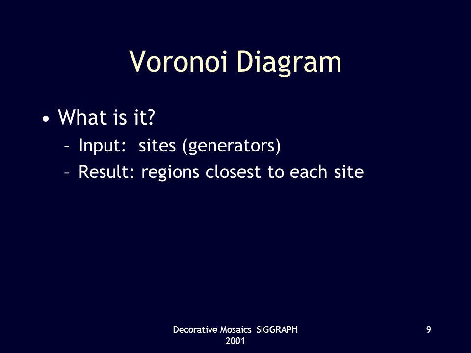 Decorative Mosaics SIGGRAPH 2001 9 Voronoi Diagram What is it.