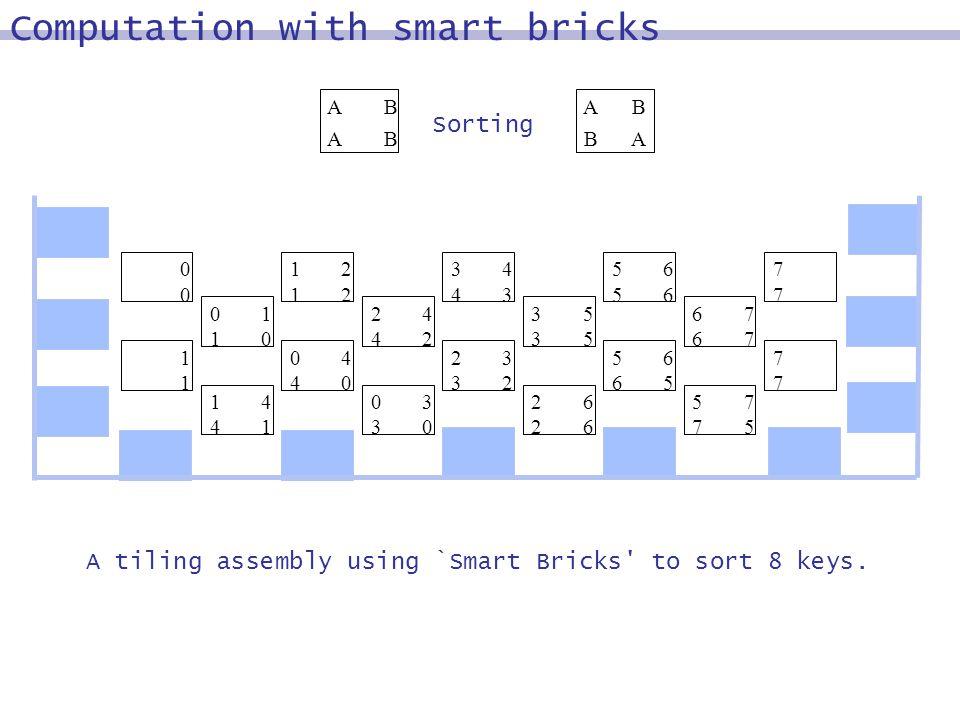 A tiling assembly using `Smart Bricks' to sort 8 keys. AB BA AB AB 23 32 14 41 03 30 04 40 7 7 57 75 56 65 26 26 12 12 24 42 35 35 01 0 67 67 34 43 56