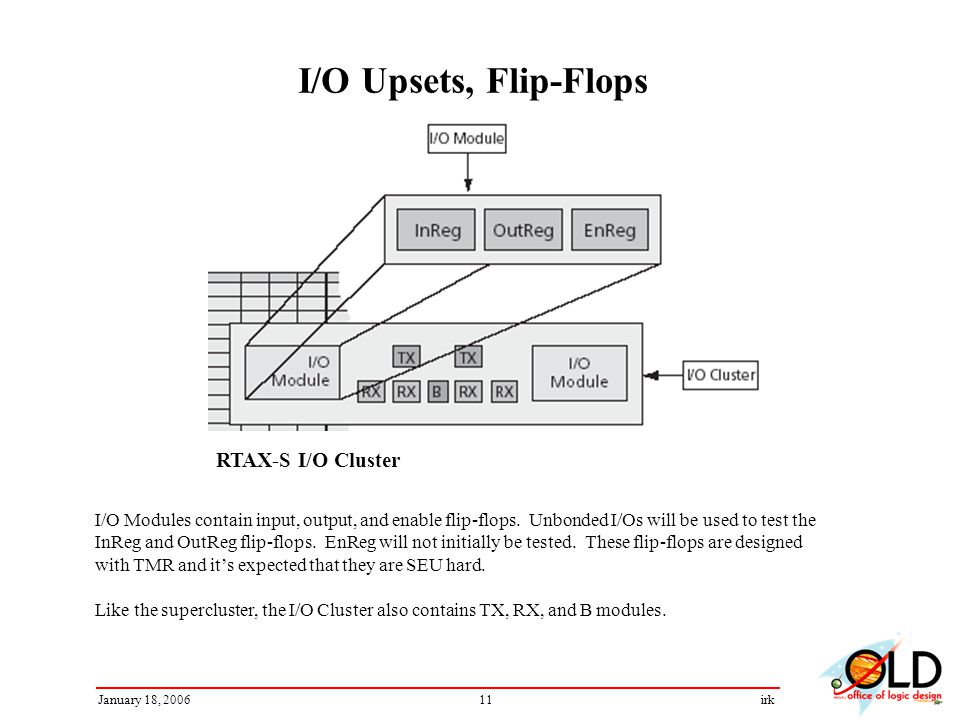 11January 18, 2006irk I/O Upsets, Flip-Flops RTAX-S I/O Cluster I/O Modules contain input, output, and enable flip-flops. Unbonded I/Os will be used t