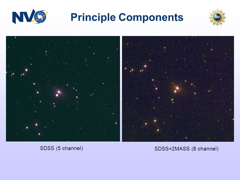 Principle Components SDSS (5 channel) SDSS+2MASS (8 channel)