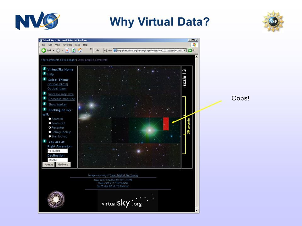 Oops! Why Virtual Data?