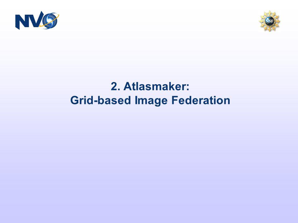 Image Federation