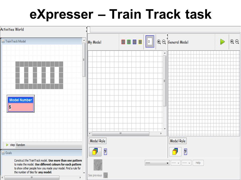 eXpresser – Train Track task http://www.migen.org