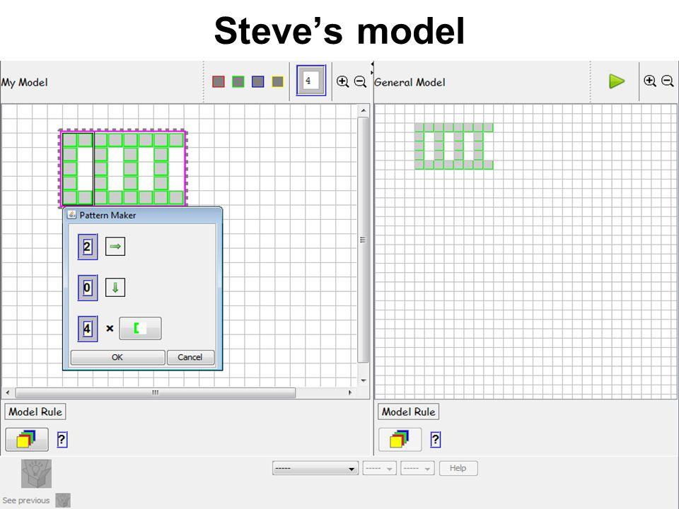 Steves model