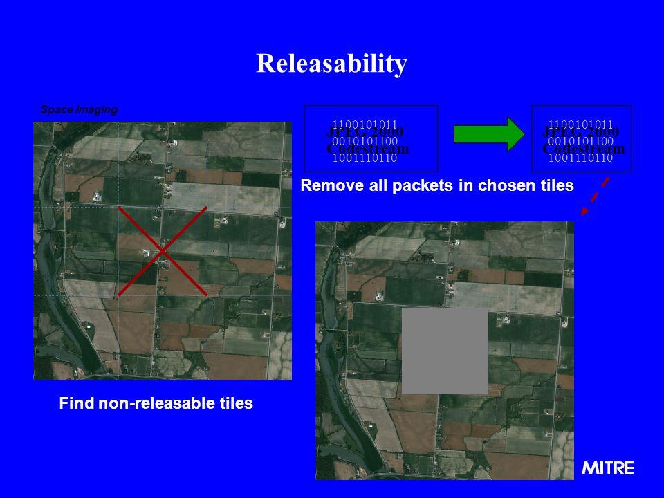 Releasability Find non-releasable tiles 1100101011 1001110110 JPEG 2000 Codestream 0010101100 1100101011 1001110110 JPEG 2000 Codestream 0010101100 Re