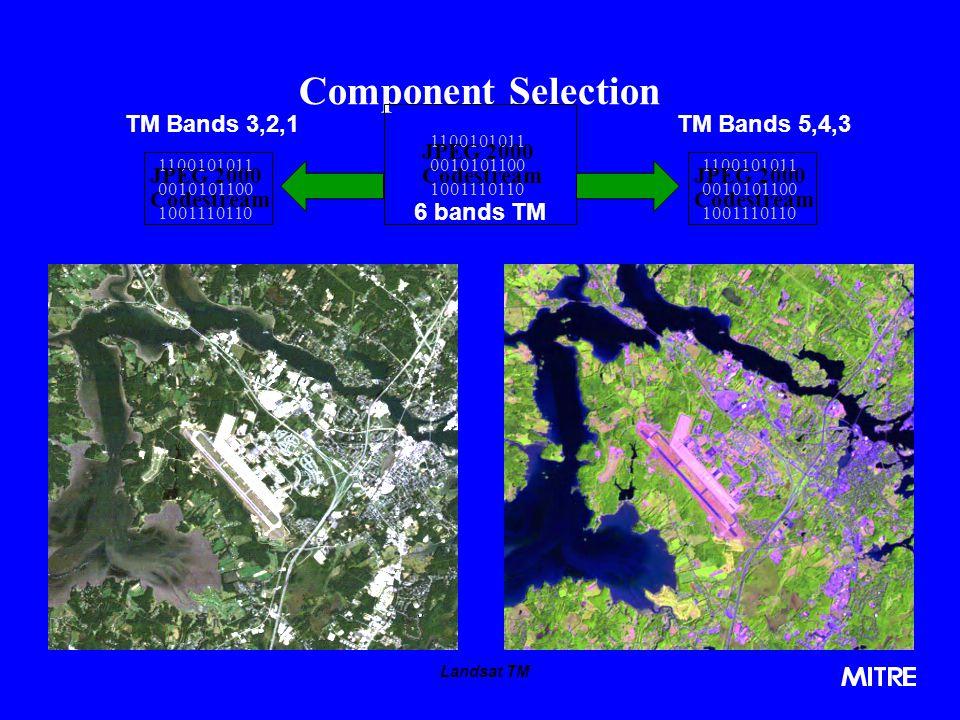Component Selection 1100101011 1001110110 JPEG 2000 Codestream 0010101100 1100101011 1001110110 JPEG 2000 Codestream 0010101100 1100101011 1001110110 JPEG 2000 Codestream 0010101100 TM Bands 3,2,1TM Bands 5,4,3 6 bands TM Landsat TM