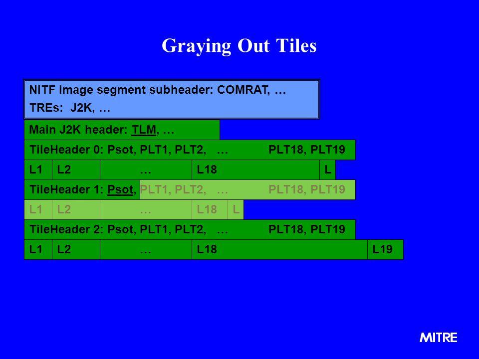 Graying Out Tiles NITF image segment subheader: COMRAT, … TREs: J2K, … Main J2K header: TLM, … TileHeader 0: Psot, PLT1, PLT2, … PLT18, PLT19 L2L1…L18L TileHeader 1: Psot, PLT1, PLT2, … PLT18, PLT19 L2L1…L18L TileHeader 2: Psot, PLT1, PLT2, … PLT18, PLT19 L2L1…L18L19