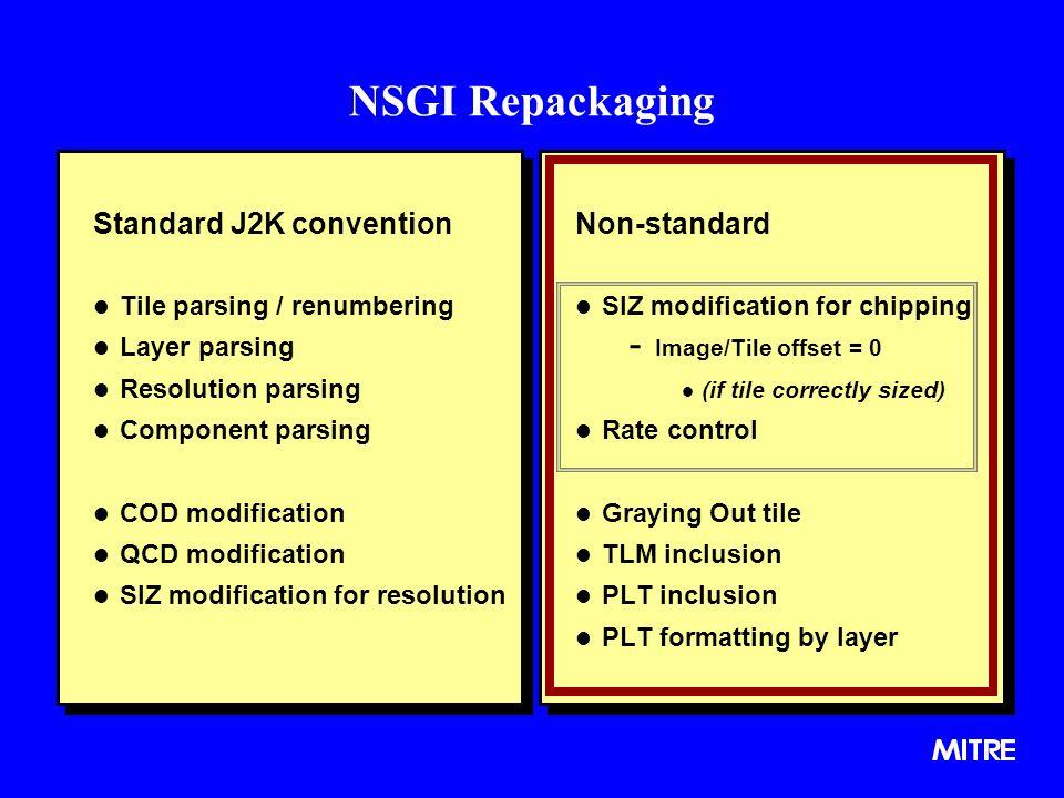 NSGI Repackaging Standard J2K convention l Tile parsing / renumbering l Layer parsing l Resolution parsing l Component parsing l COD modification l QC