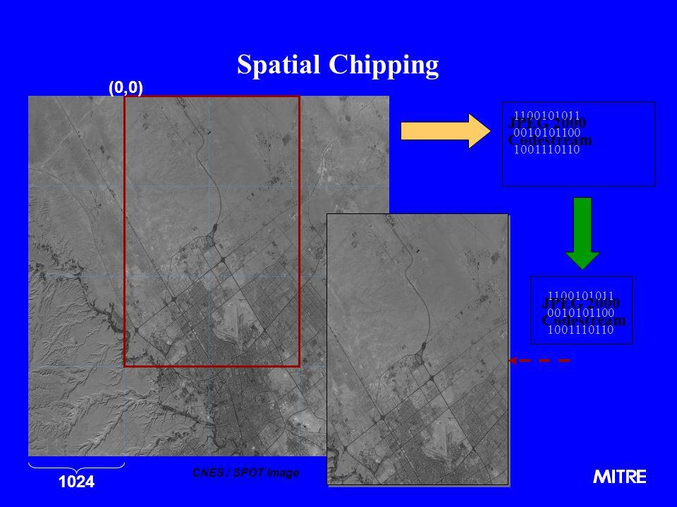 Spatial Chipping 1100101011 1001110110 JPEG 2000 Codestream 0010101100 1100101011 1001110110 JPEG 2000 Codestream 0010101100 (0,0) 1024 CNES / SPOT Image