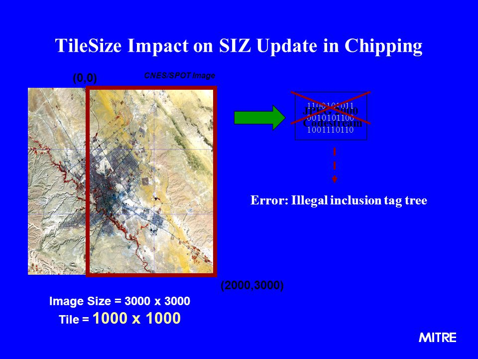 TileSize Impact on SIZ Update in Chipping Image Size = 3000 x 3000 Tile = 1000 x 1000 (0,0) (2000,3000) 1100101011 1001110110 JPEG 2000 Codestream 0010101100 Error: Illegal inclusion tag tree CNES/SPOT Image