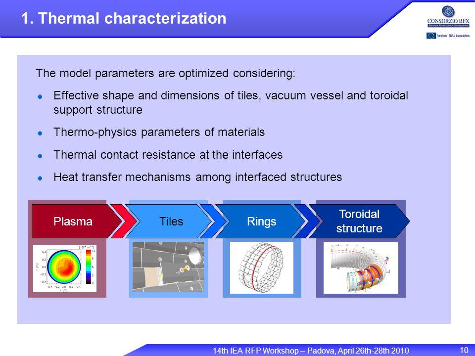 14th IEA RFP Workshop – Padova, April 26th-28th 2010 10 1. Thermal characterization TilesPlasma Toroidal structure Rings The model parameters are opti