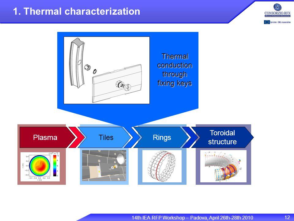 14th IEA RFP Workshop – Padova, April 26th-28th 2010 12 1. Thermal characterization TilesPlasma Toroidal structure Rings Thermal conduction through fi