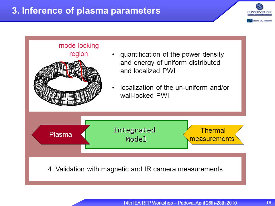 14th IEA RFP Workshop – Padova, April 26th-28th 2010 16 Integrated Model 3. Inference of plasma parameters Thermal measurements Plasma quantification