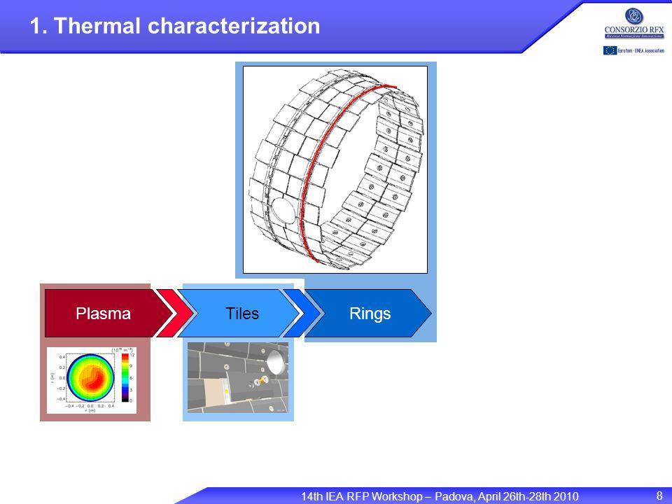 14th IEA RFP Workshop – Padova, April 26th-28th 2010 8 1. Thermal characterization TilesPlasma Rings