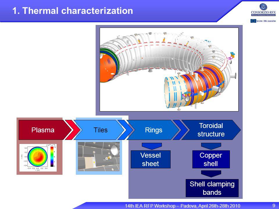 14th IEA RFP Workshop – Padova, April 26th-28th 2010 9 1. Thermal characterization TilesPlasma Vessel sheet Copper shell Toroidal structure Rings Shel