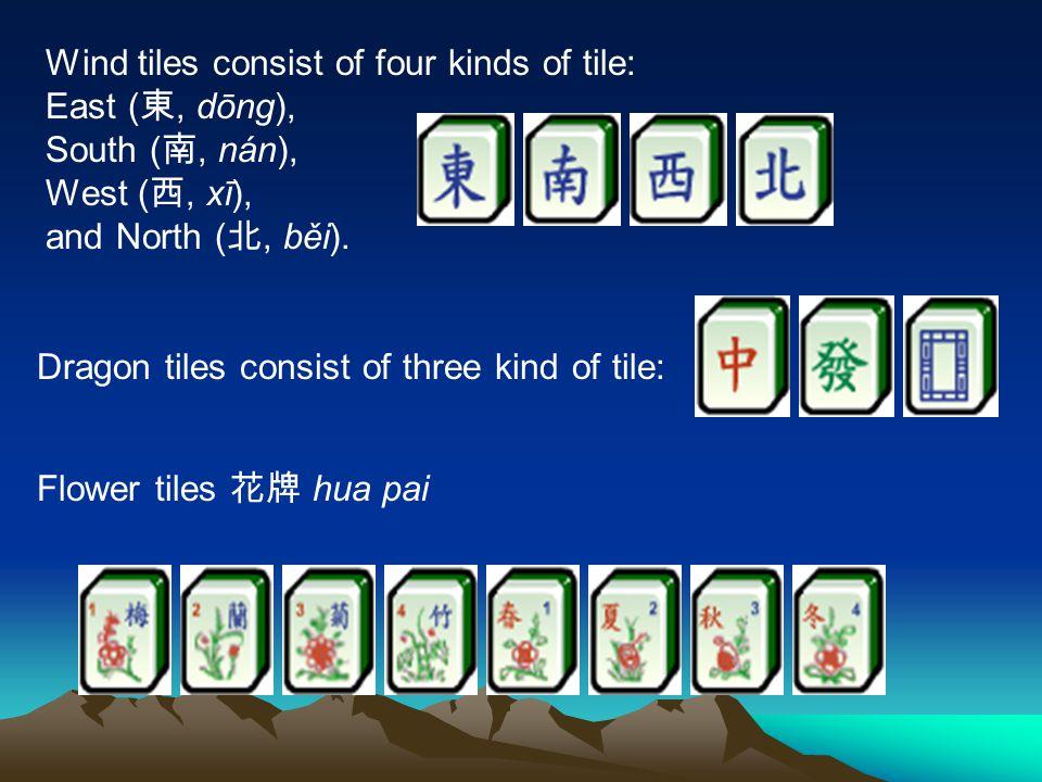 Wind tiles consist of four kinds of tile: East (, dōng), South (, nán), West (, xī), and North (, běi).