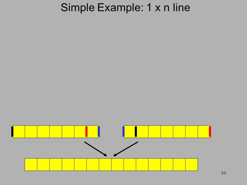 30 Simple Example: 1 x n line