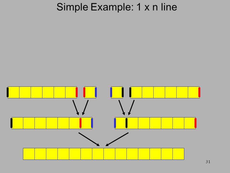 31 Simple Example: 1 x n line