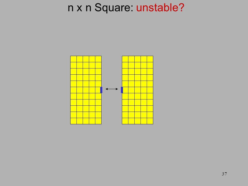 37 n x n Square: unstable?