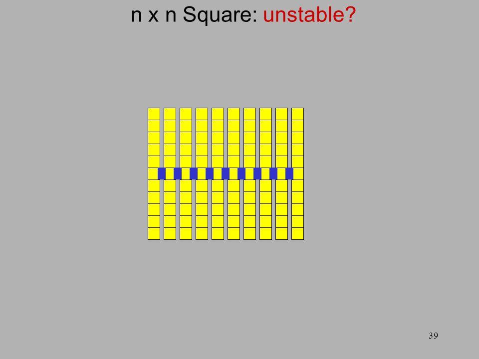 39 n x n Square: unstable?
