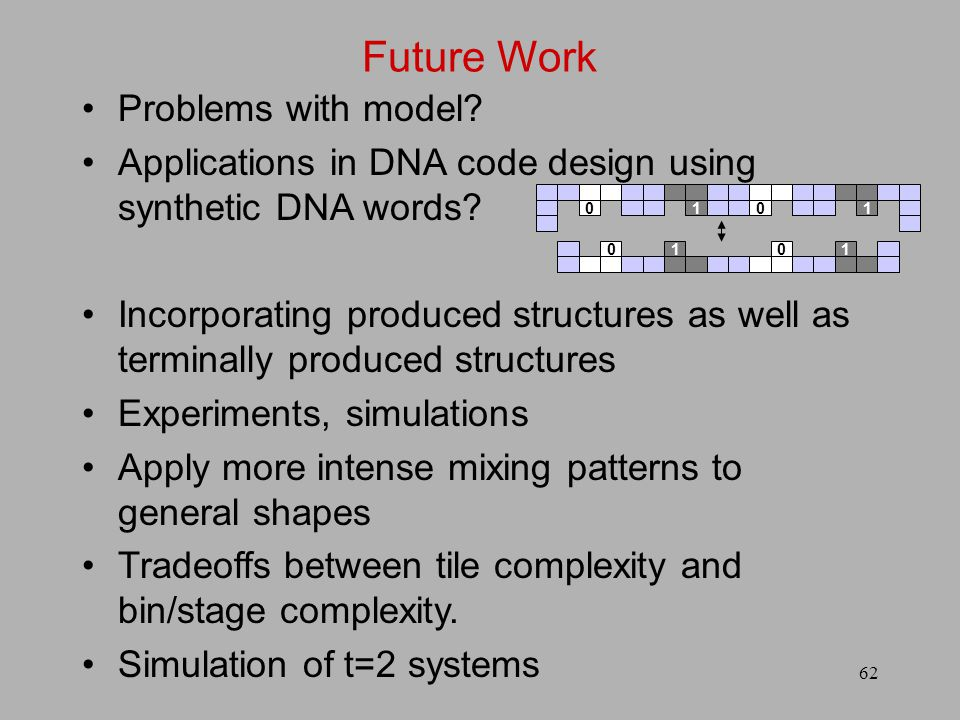 62 Problems with model. Applications in DNA code design using synthetic DNA words.