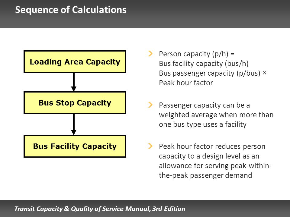 Transit Capacity & Quality of Service Manual, 3rd Edition Sequence of Calculations Loading Area Capacity Bus Stop Capacity Bus Facility Capacity Perso
