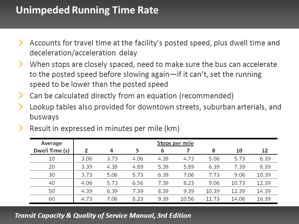 Transit Capacity & Quality of Service Manual, 3rd Edition Unimpeded Running Time Rate Accounts for travel time at the facilitys posted speed, plus dwe