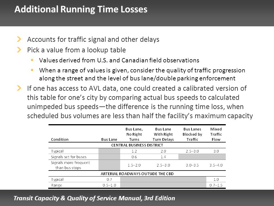Transit Capacity & Quality of Service Manual, 3rd Edition Additional Running Time Losses Accounts for traffic signal and other delays Pick a value fro