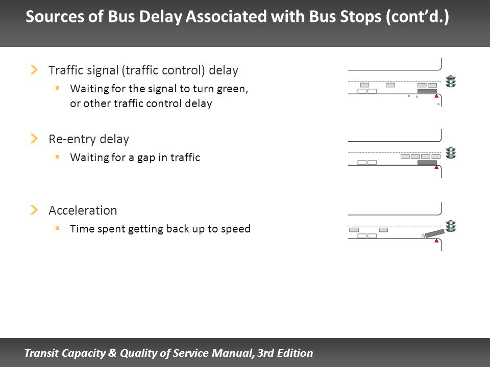 Transit Capacity & Quality of Service Manual, 3rd Edition Sources of Bus Delay Associated with Bus Stops (contd.) Traffic signal (traffic control) del