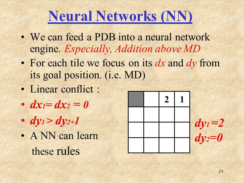 24 Neural Networks (NN) We can feed a PDB into a neural network engine.