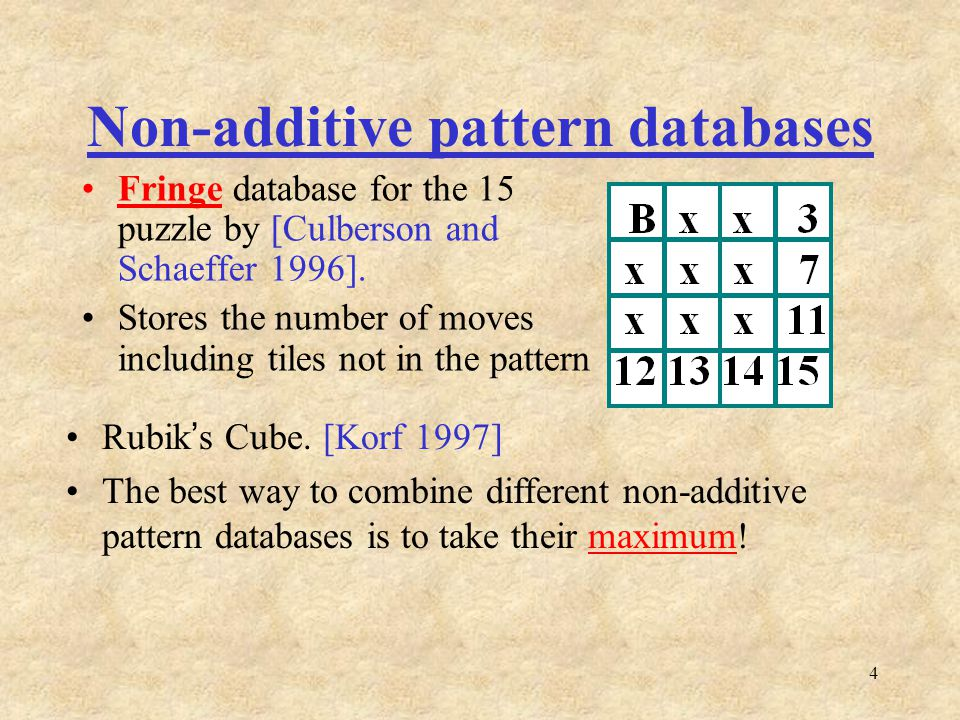 4 Non-additive pattern databases Fringe database for the 15 puzzle by [Culberson and Schaeffer 1996].