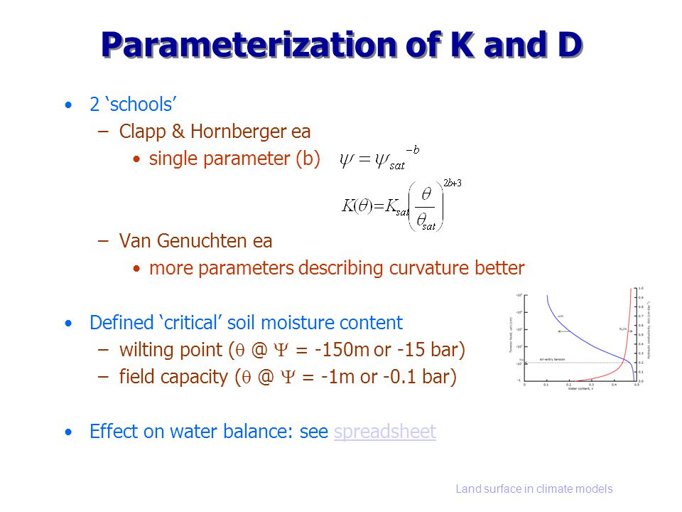 Land surface in climate models Parameterization of K and D 2 schools –Clapp & Hornberger ea single parameter (b) –Van Genuchten ea more parameters des