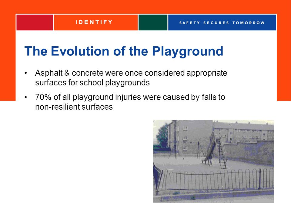 The Evolution of the Playground Asphalt & concrete were once considered appropriate surfaces for school playgrounds 70% of all playground injuries were caused by falls to non-resilient surfaces I D E N T I F Y