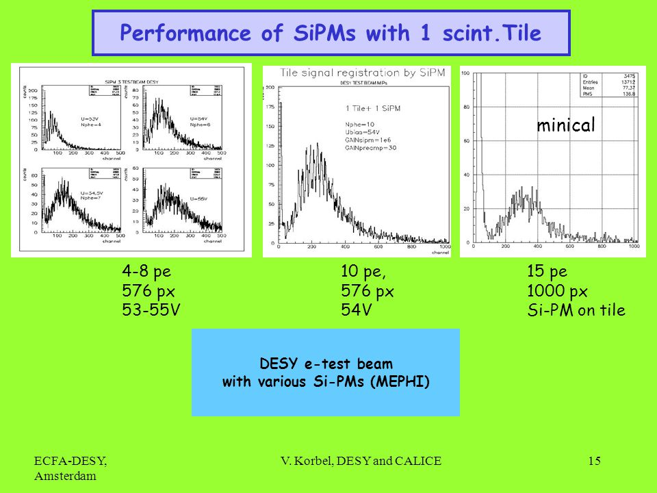 ECFA-DESY, Amsterdam V. Korbel, DESY and CALICE15 Performance of SiPMs with 1 scint.Tile DESY e-test beam with various Si-PMs (MEPHI) 4-8 pe 576 px 53