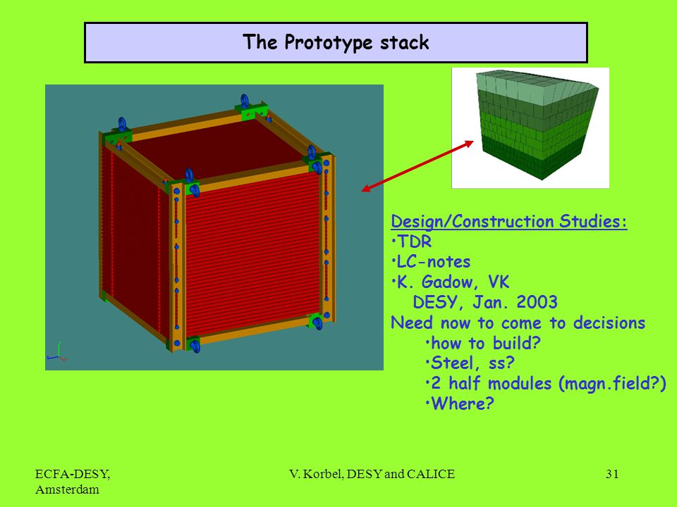 ECFA-DESY, Amsterdam V. Korbel, DESY and CALICE31 The Prototype stack Design/Construction Studies: TDR LC-notes K. Gadow, VK DESY, Jan. 2003 Need now