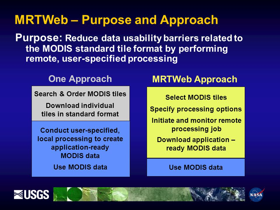 Download individual tiles in standard format MRTWeb – Purpose and Approach Purpose: Reduce data usability barriers related to the MODIS standard tile format by performing remote, user-specified processing Select MODIS tiles Download application – ready MODIS data Search & Order MODIS tiles Conduct user-specified, local processing to create application-ready MODIS data Initiate and monitor remote processing job Use MODIS data One Approach MRTWeb Approach Specify processing options