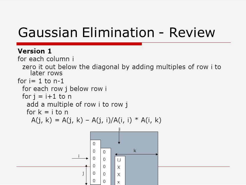Gaussian Elimination - Review Version 2 – Remove A(j, i)/A(i, i) from inner loop for each column i zero it out below the diagonal by adding multiples of row i to later rows for i= 1 to n-1 for each row j below row i for j = i+1 to n m = A(j, i) / A(i, i) for k = i to n A(j, k) = A(j, k) – m* A(i, k) 000000000000 0000000000 i i i,i X x j k