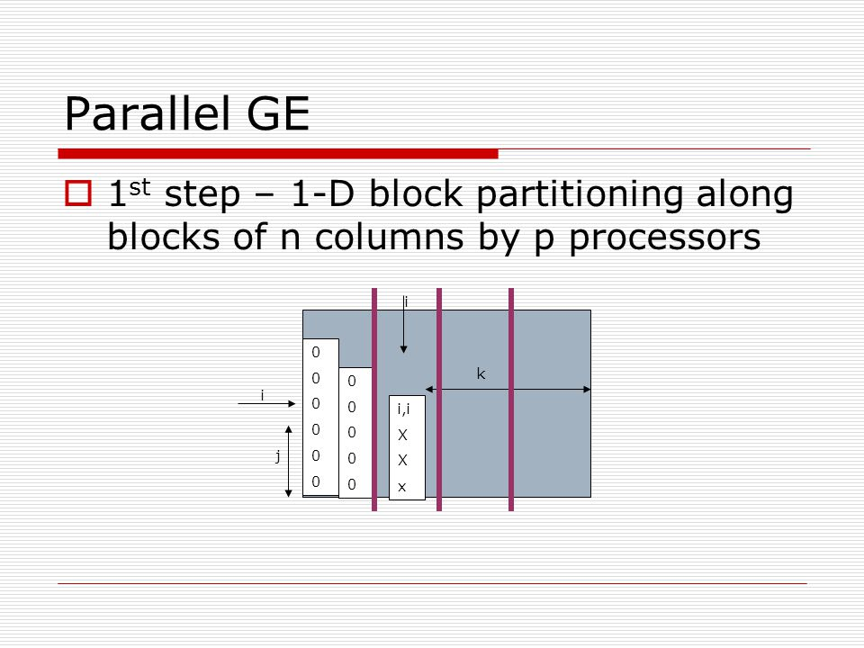 Tuning Tile Size Depends on relative performance of CPU and GPU cores For example, to determine the tile width, Bh for CPU: