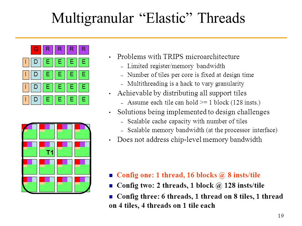 19 Multigranular Elastic Threads GRRRR DEEEE DEEEE DEEEE DEEEE I I I I Problems with TRIPS microarchitecture – Limited register/memory bandwidth – Number of tiles per core is fixed at design time – Multithreading is a hack to vary granularity Achievable by distributing all support tiles – Assume each tile can hold >= 1 block (128 insts.) Solutions being implemented to design challenges – Scalable cache capacity with number of tiles – Scalable memory bandwidth (at the processor interface) Does not address chip-level memory bandwidth Config three: 6 threads, 1 thread on 8 tiles, 1 thread on 4 tiles, 4 threads on 1 tile each Config two: 2 threads, 1 block @ 128 insts/tile Config one: 1 thread, 16 blocks @ 8 insts/tile T1