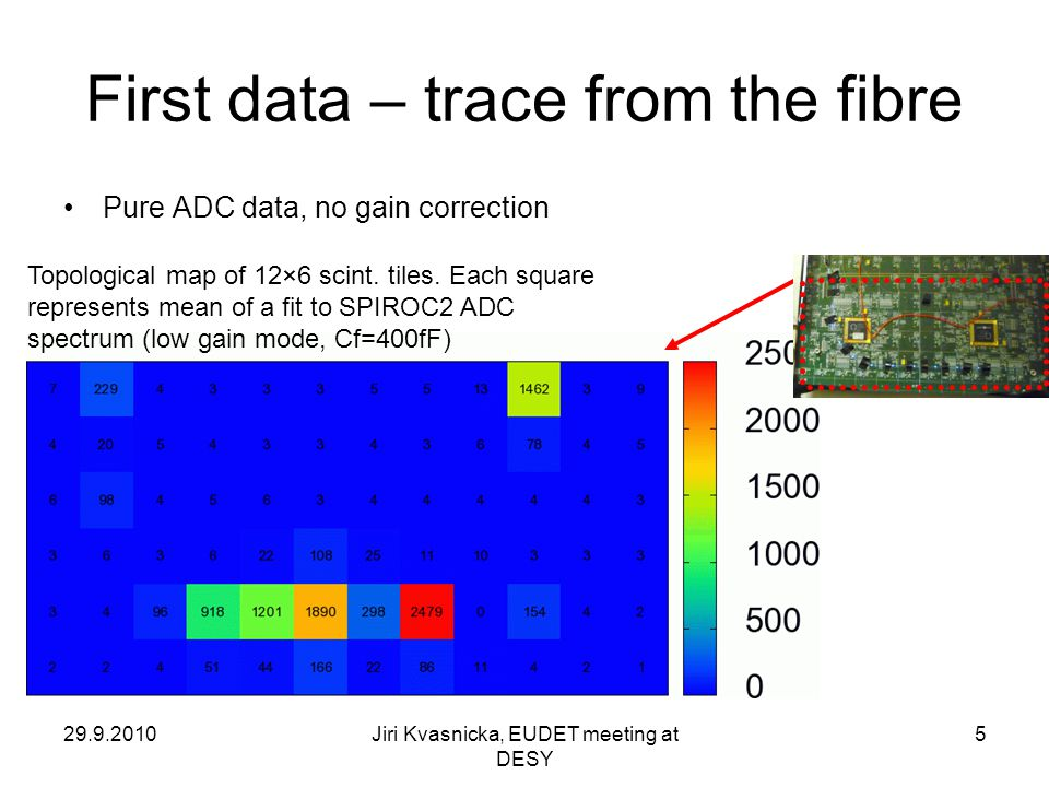 29.9.2010Jiri Kvasnicka, EUDET meeting at DESY 16 Eudet TB setup – Jul 2010,DESY ASIC0 (green) fully working Problems with ASIC1 (red) programming Beam trigger: coincidence of PMTs Channels 30..35 were illuminated by the notched fibre Control: Labview DIF + QMB6 labview control Modes of operation: –Trigger from beam trigger –Internal DIF trigger –Autotrigger not working at that time Measured data: –MIP signal in High gain and Low gain (channels 30..35) –Gain between MIP in HG and LG using MIP signal (channels 30..35) –Scan over various V1 setting of the QMB6 –Scan of the hold value –Scan over the period if the internal trigger