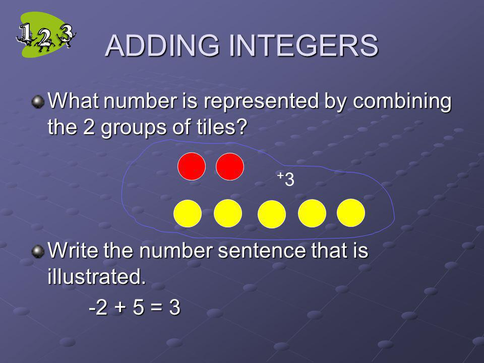 ADDING INTEGERS What number is represented by combining the 2 groups of tiles? Write the number sentence that is illustrated. -2 + 5 = 3 -2 + 5 = 3 +3