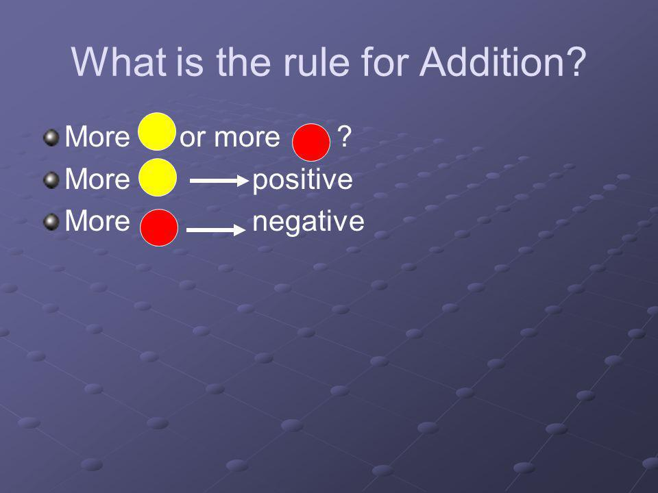 What is the rule for Addition? More or more ? More positive More negative