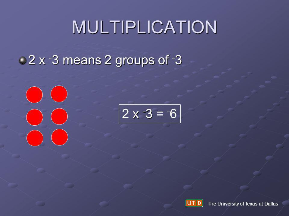 MULTIPLICATION 2 x - 3 means 2 groups of - 3 The University of Texas at Dallas x - 3 2 x - 3 = - 6