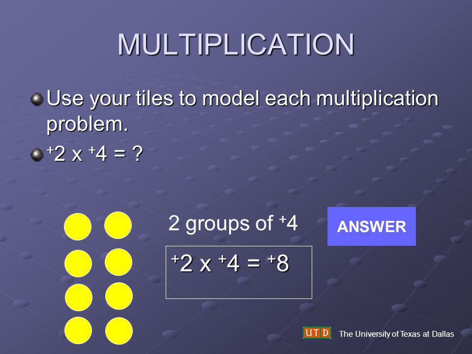 MULTIPLICATION Use your tiles to model each multiplication problem. + 2 x + 4 = ? The University of Texas at Dallas ANSWER 2 groups of + 4 + 2 x + 4 =