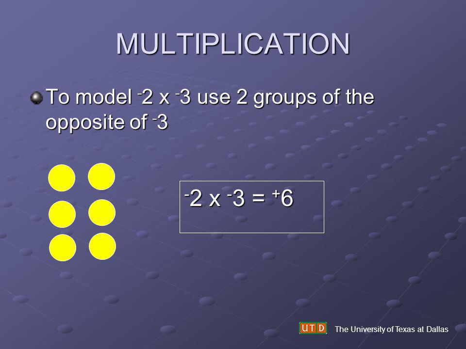MULTIPLICATION To model - 2 x - 3 use 2 groups of the opposite of - 3 The University of Texas at Dallas - 2 x - 3 = + 6