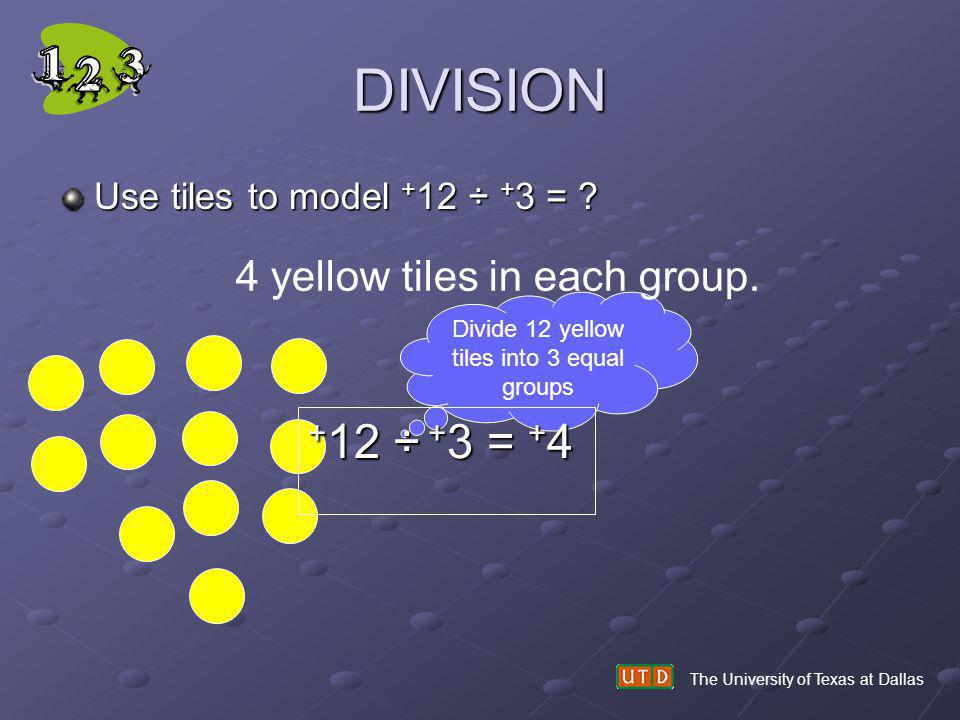 DIVISION Use tiles to model + 12 ÷ + 3 = ? The University of Texas at Dallas Divide 12 yellow tiles into 3 equal groups + 12 ÷ + 3 = + 4 4 yellow tile