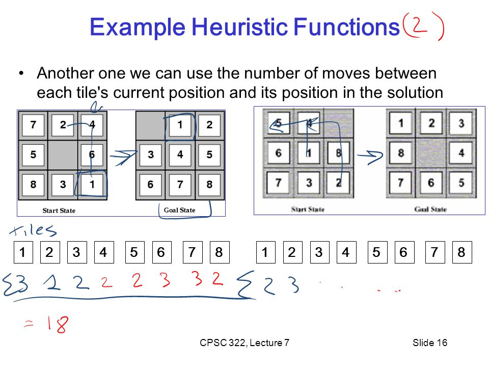 CPSC 322, Lecture 7Slide 16 Example Heuristic Functions Another one we can use the number of moves between each tile s current position and its position in the solution 1234567812345678