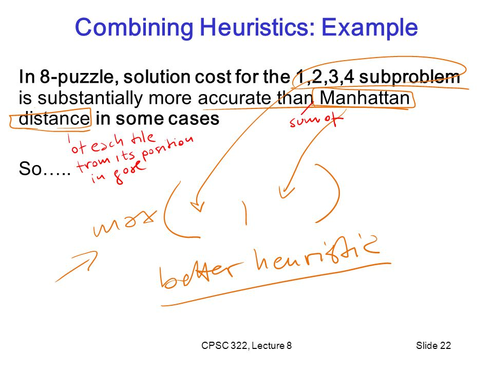 CPSC 322, Lecture 8Slide 22 Combining Heuristics: Example In 8-puzzle, solution cost for the 1,2,3,4 subproblem is substantially more accurate than Manhattan distance in some cases So…..